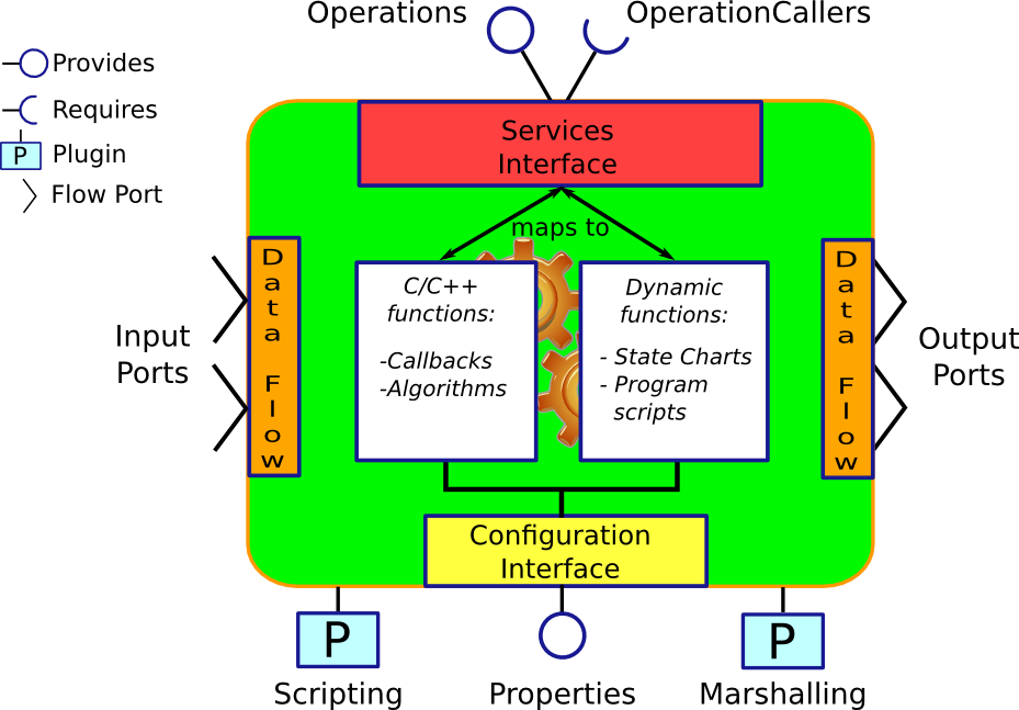 rtt task 2 The http operation measures the round-trip time (rtt) between a cisco   perform only one of the following tasks: configuring ip slas http operations 2.